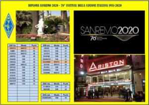 Classifica Finale Diploma Festival Sanremo 2020